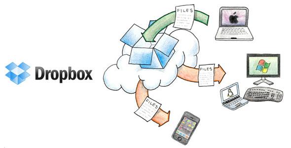 Connect Www.dropbox.com