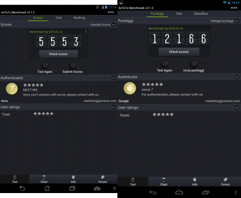 Asus Fonepad Vs Asus Nexus 7: il verdetto di AnTuTu