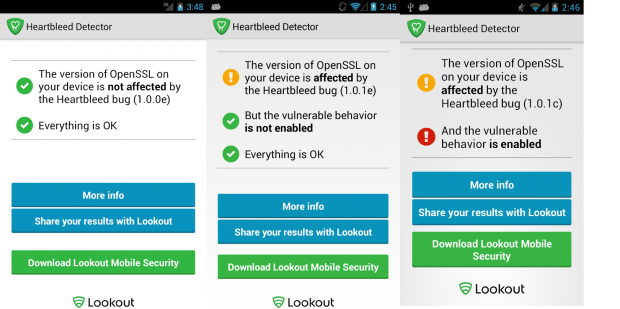 Heartbleed lookout