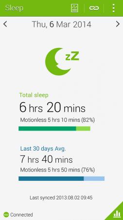 S Health Sleep