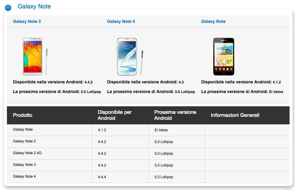 Lollipop Samsung Finlandia Galaxy Note II Android Lollipop arriverà anche su Galaxy Note 2, Galaxy S4 e Galaxy S5 Mini
